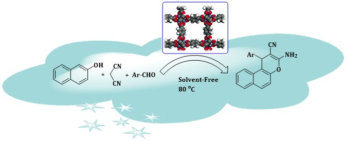 Synthesis of 2-Amino-4H-chromene Derivatives under Solvent-Free Condition Using MOF-5