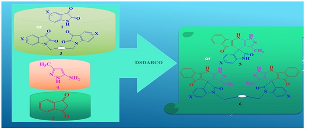 Catalyst-free Synthesis of Mono and Bis Spiro Pyrazolopyridines in DSDABCO as a Novel Media