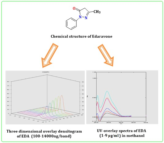 Quantification of a Neuroprotective Agent Edaravone by Stability Indicating TLC Method and UV–Visible Spectroscopic Method in Bulk and Pharmaceutical Dosage Form