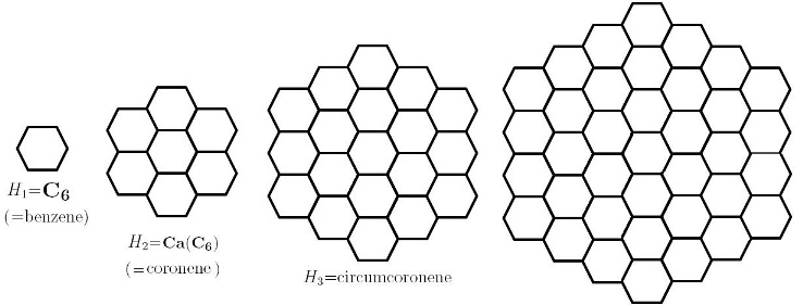 On Topological Indices of Circumcoronene Series of Benzenoid