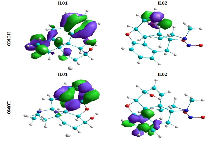 Effect of External Electric Field and Temperature on Entropy, Heat of Capacity, and Chemical Reactivity with QSAR Study of Morphonium Chloride and Nitrous Ionic Liquids Crystal Using DFT