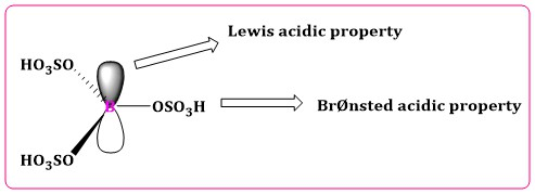 Characterization of Catalyst: Comparison of BrØnsted and Lewis Acidic Power in Boron Sulfonic Acid as a Heterogeneous Catalyst in Green Synthesis of Quinoxaline Derivatives
