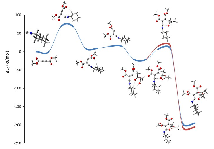 Theoretical Study of the Reaction Among Isocyanide, Dialkyl Acetylenedicarboxylate and Acetic Anhydride: The Investigation of the Reaction