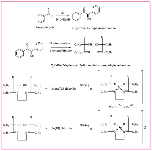Synthesis, Characterization, Kinetics, Thermodynamic and Antimicrobial Studies of Fe(III), Cu(II), Zn(II), N,N'-Bis(2-hydroxy-1,2-diphenylethanone)ethylenediamine Complexes