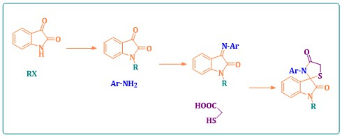 An Efficient Method for Synthesis of Some Novel Spiro[indoline-thiazolidine]dione Derivatives