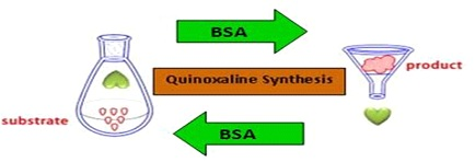 Silica Boron Sulfonic Acid as a New and Efficient Catalyst for the Green Synthesis of Quinoxaline Derivatives at Room Temperature