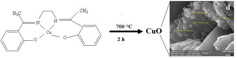 Rapid Synthesis of a Nano-sized Copper(II)Oxide by Calcination of the Cu(II)Schiff base Complex