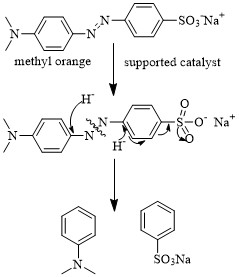 Synthesis and Characterization of Novel Composite-Based Phthalocyanine Used as Efficient Photocatalyst for the Degradation of Methyl Orange
